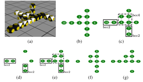 Automatic Generation of Reduced CPG Control Networks for Locomotion of Arbitrary Modular Robot Structures