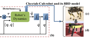 Motor Control Adaptation to Changes in Robot Body Dynamics for a Compliant Quadruped Robot